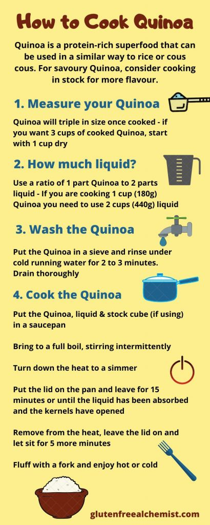 how-to-cook-quinoa-infographic